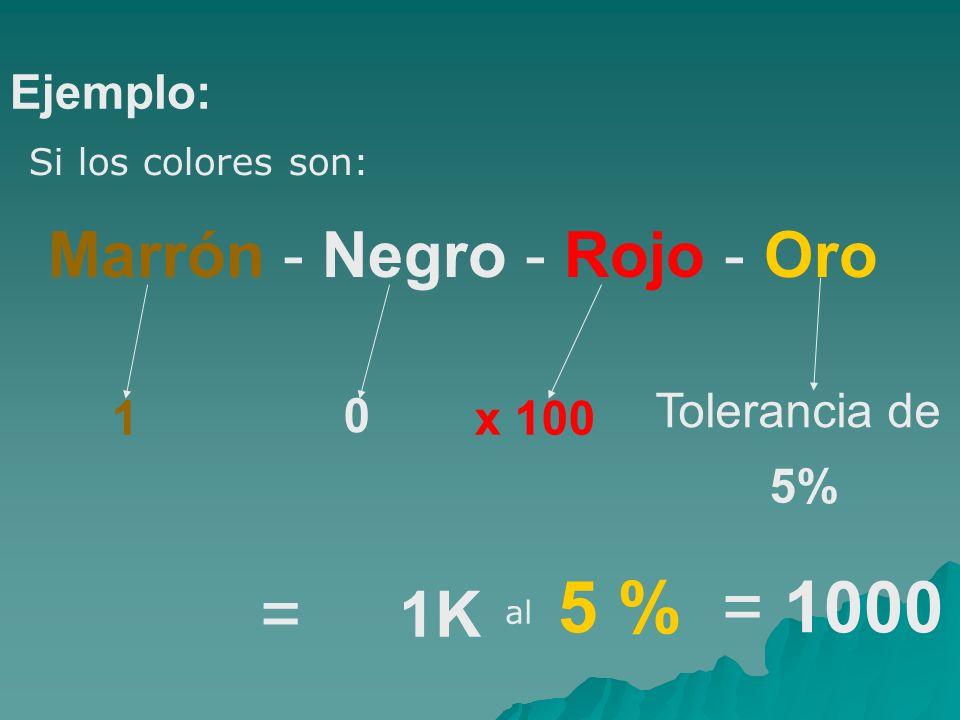 5 % = 1000 1K Ejemplo: Tolerancia de 1 x 100 5% = Si los colores son: