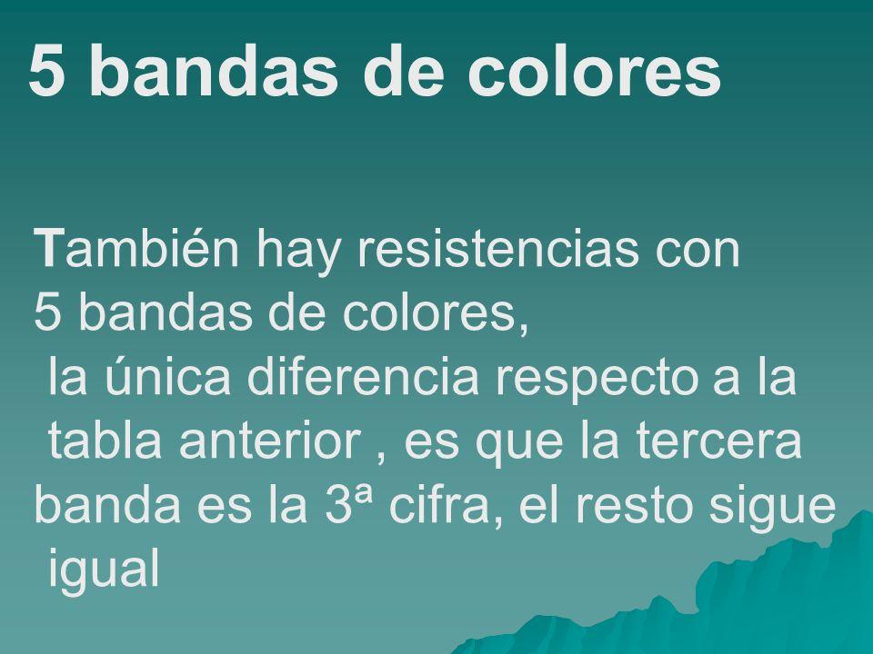 5 bandas de colores También hay resistencias con 5 bandas de colores,