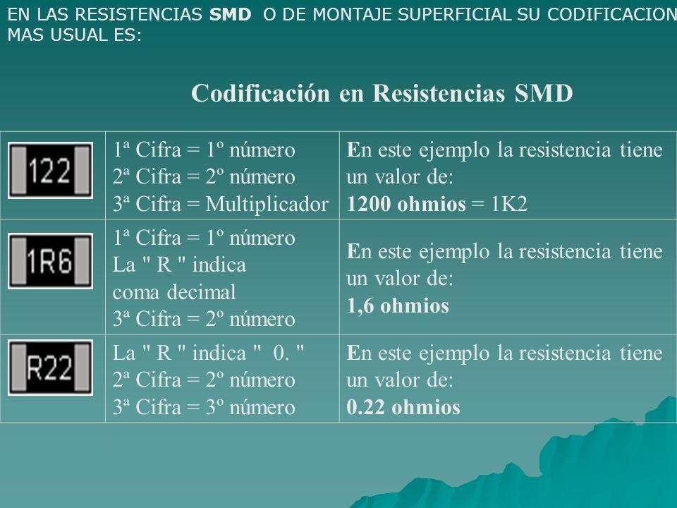 Codificación en Resistencias SMD