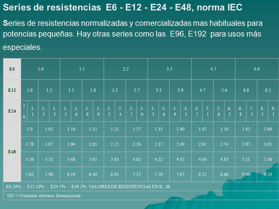 Series de resistencias E6 - E12 - E24 - E48, norma IEC