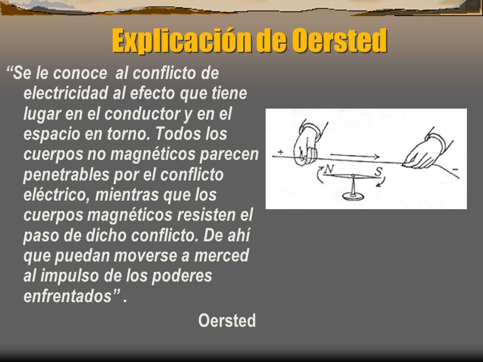 Explicación de Oersted