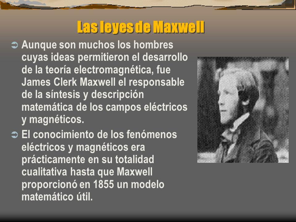 Las leyes de Maxwell