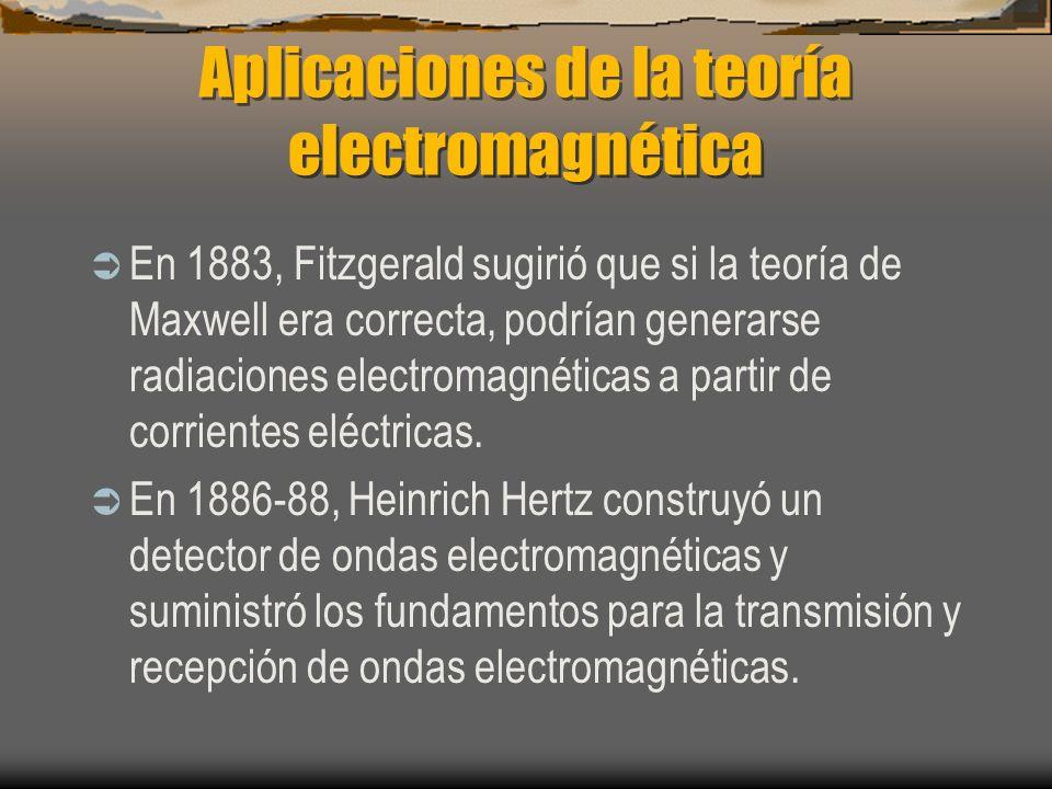 Aplicaciones de la teoría electromagnética