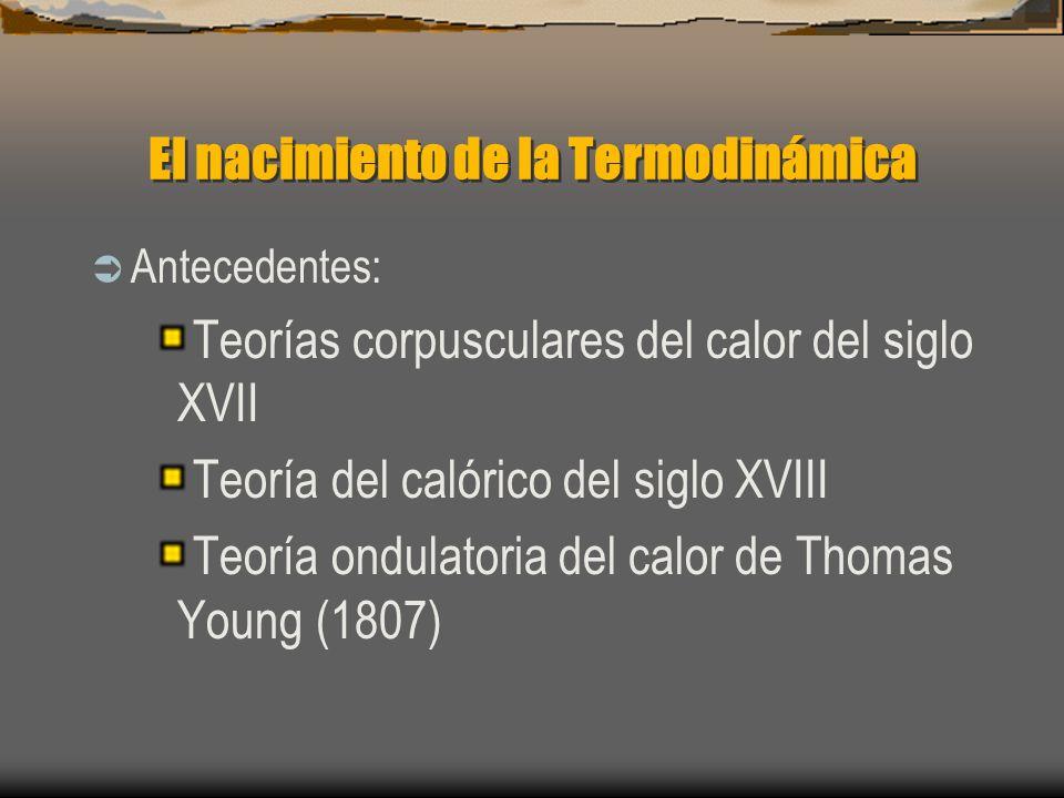 El nacimiento de la Termodinámica
