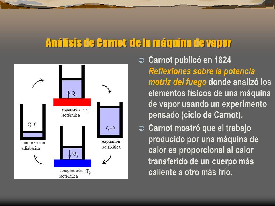 Análisis de Carnot de la máquina de vapor