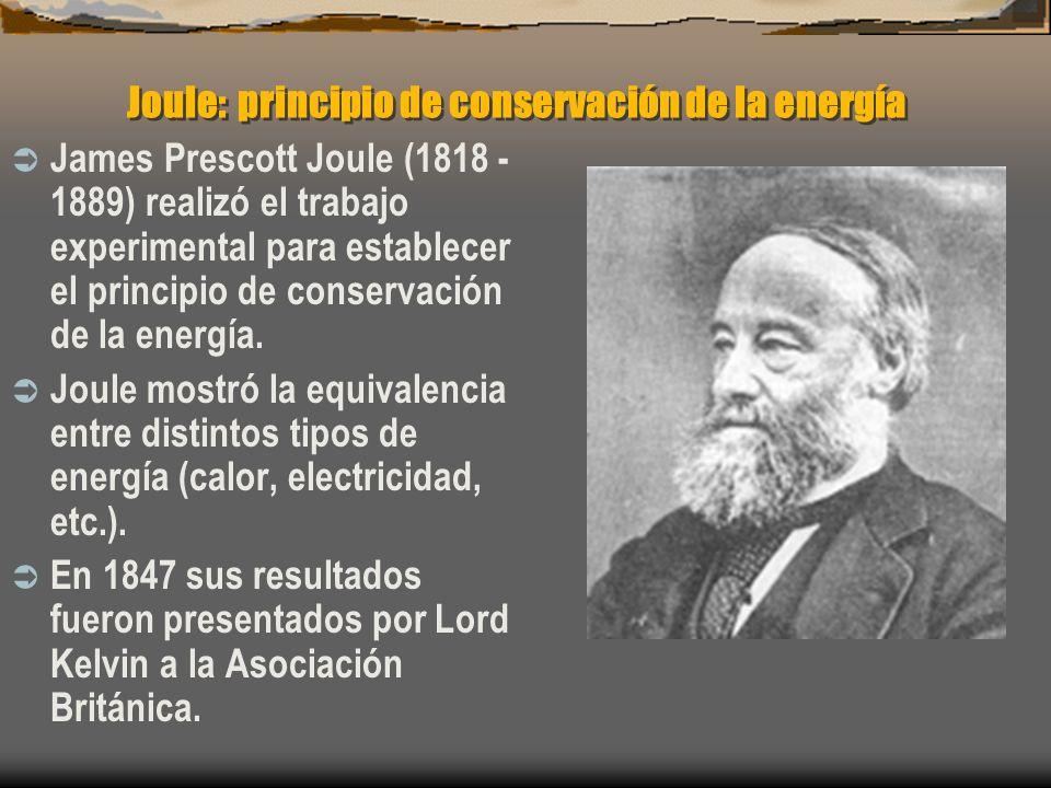 Joule: principio de conservación de la energía