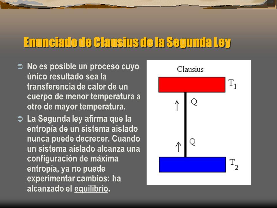 Enunciado de Clausius de la Segunda Ley