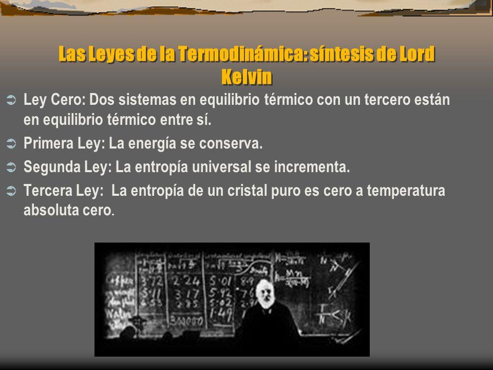 Las Leyes de la Termodinámica: síntesis de Lord Kelvin