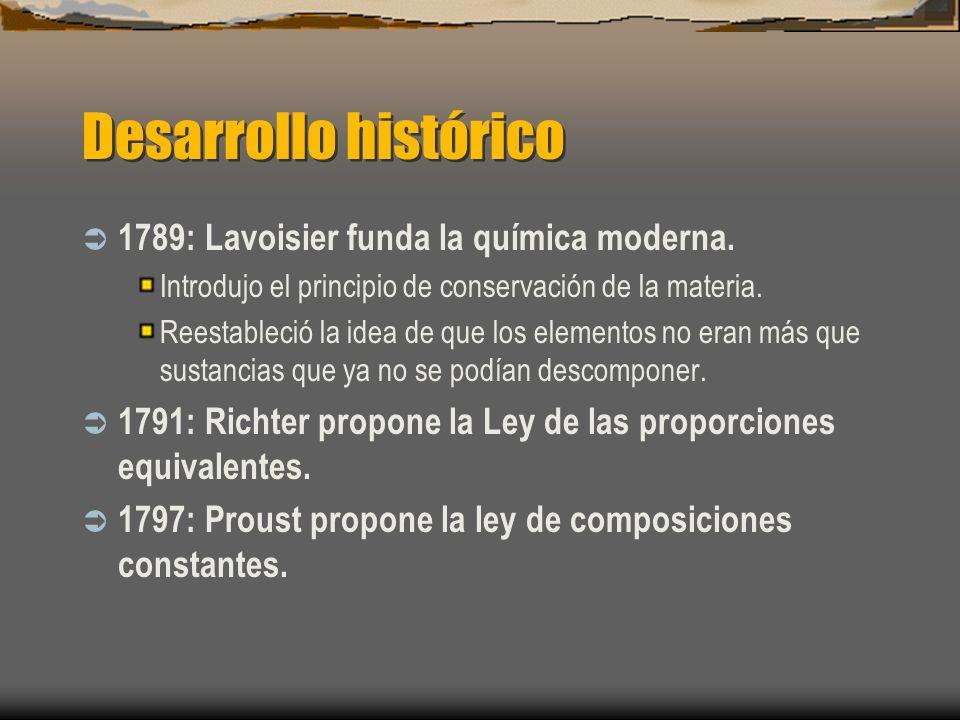 Desarrollo histórico 1789: Lavoisier funda la química moderna.