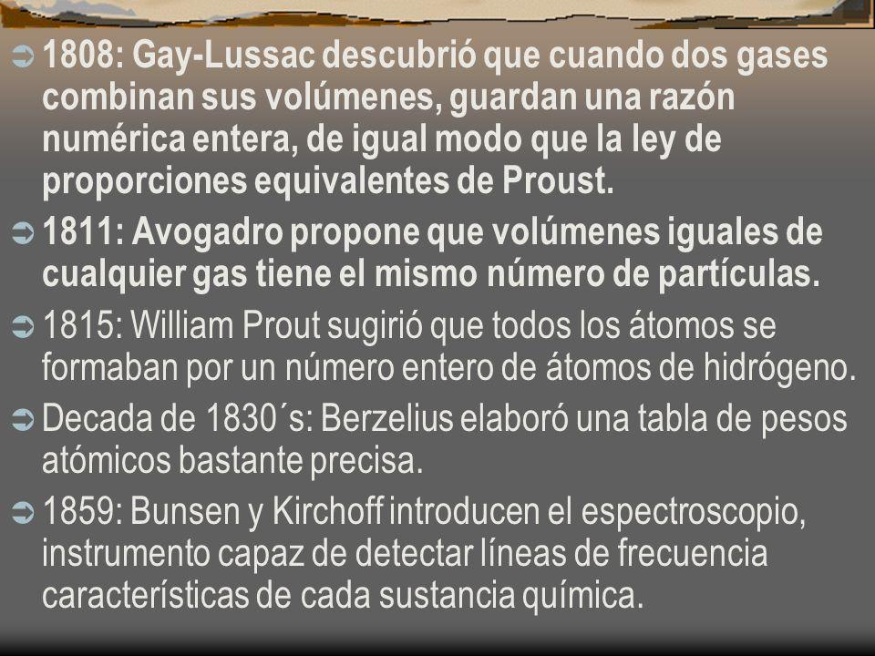1808: Gay-Lussac descubrió que cuando dos gases combinan sus volúmenes, guardan una razón numérica entera, de igual modo que la ley de proporciones equivalentes de Proust.