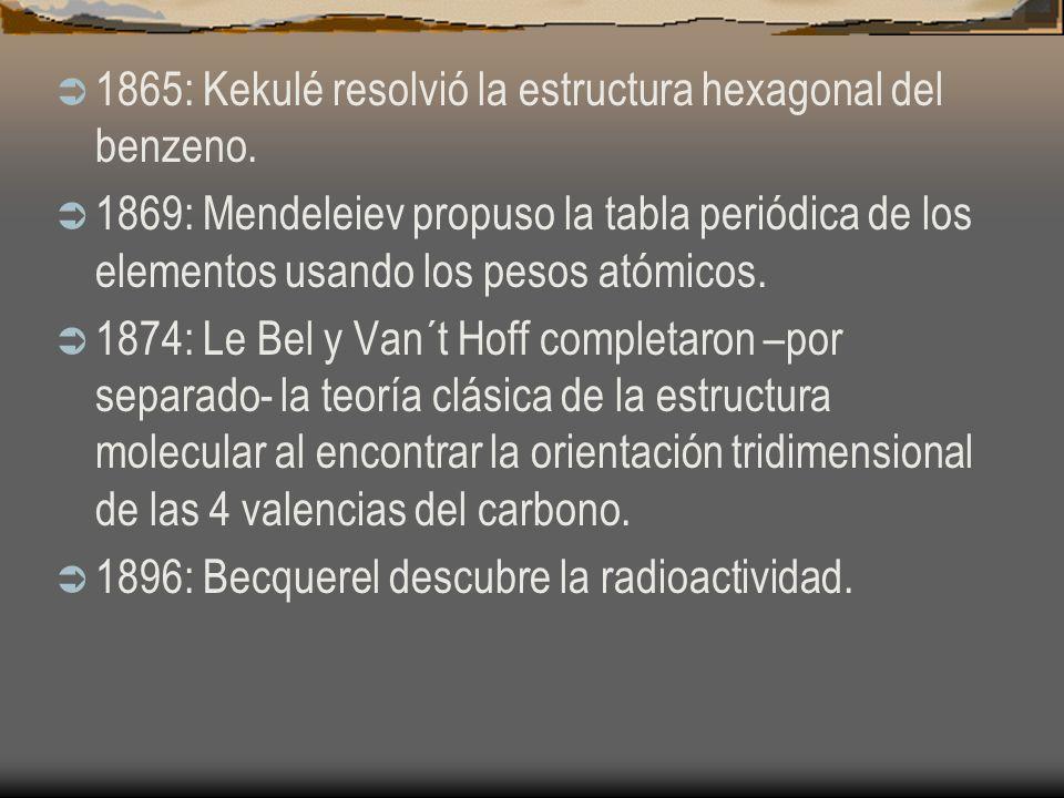 1865: Kekulé resolvió la estructura hexagonal del benzeno.