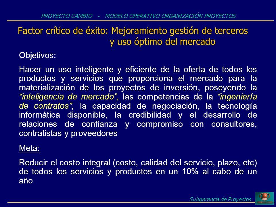 PROYECTO CAMBIO - MODELO OPERATIVO ORGANIZACIÓN PROYECTOS
