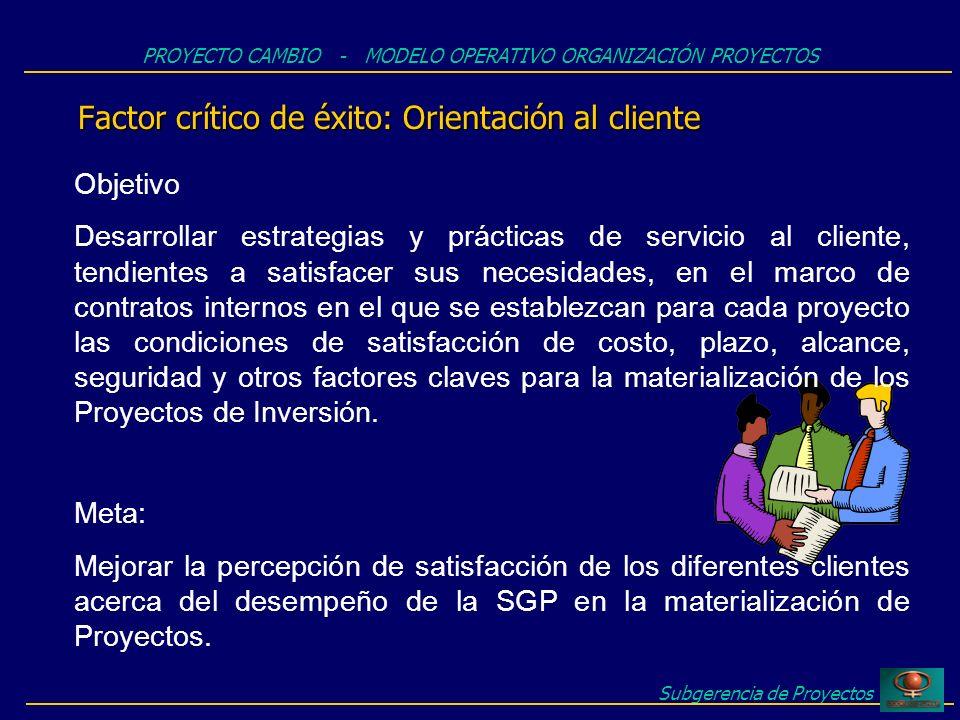 Factor crítico de éxito: Orientación al cliente