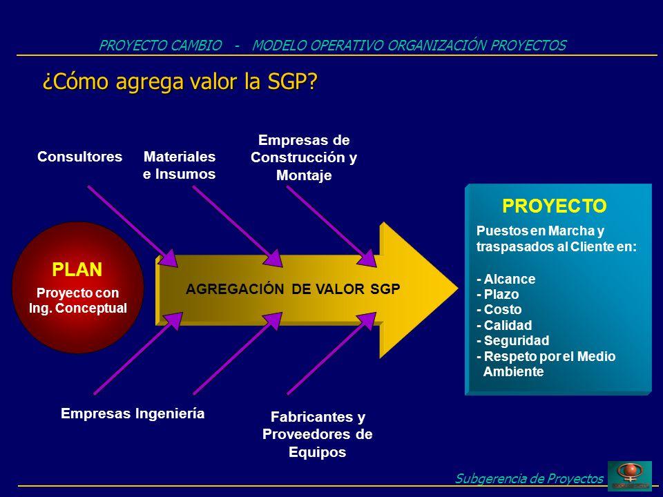 ¿Cómo agrega valor la SGP