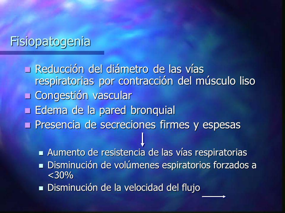 Fisiopatogenia Reducción del diámetro de las vías respiratorias por contracción del músculo liso. Congestión vascular.