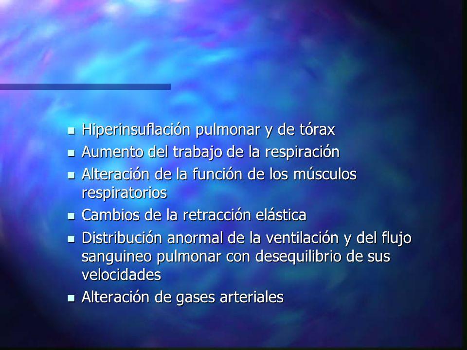 Hiperinsuflación pulmonar y de tórax