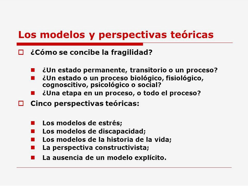 Los modelos y perspectivas teóricas