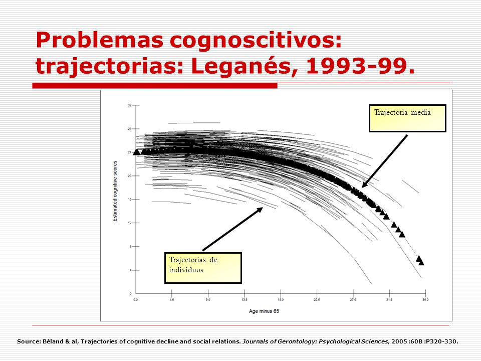 Problemas cognoscitivos: trajectorias: Leganés, 1993-99.