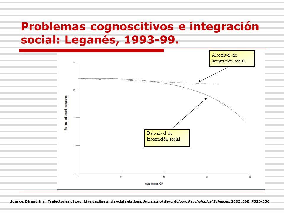 Problemas cognoscitivos e integración social: Leganés, 1993-99.
