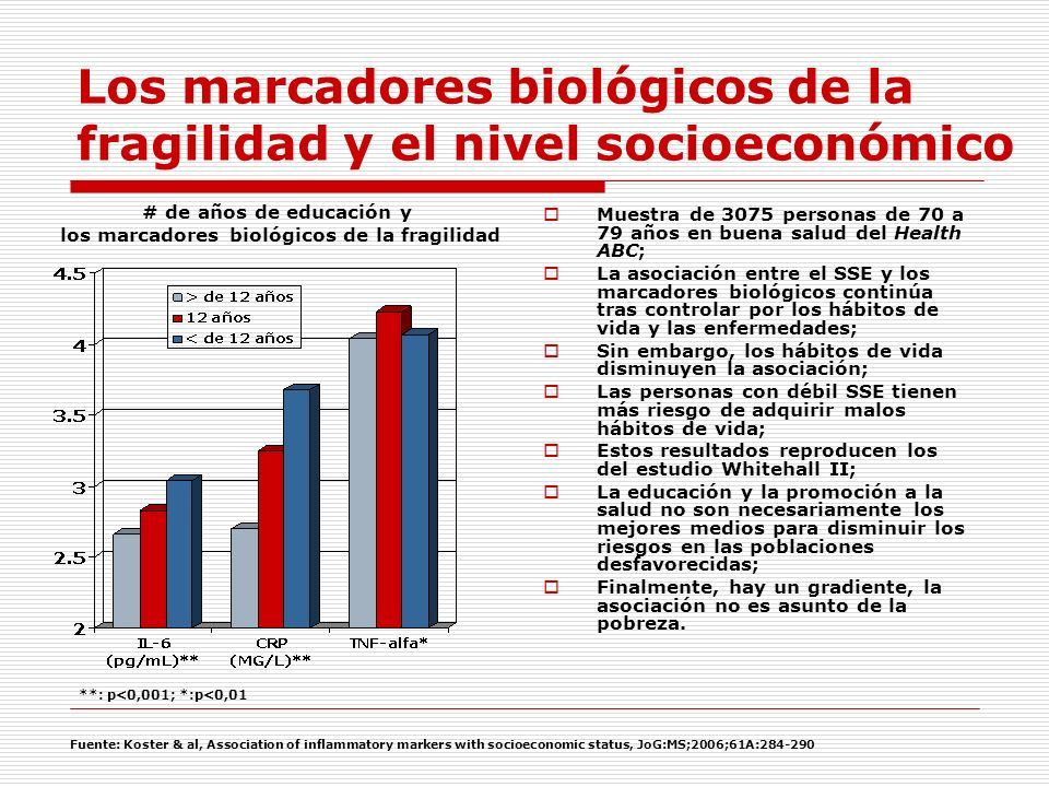 Los marcadores biológicos de la fragilidad y el nivel socioeconómico