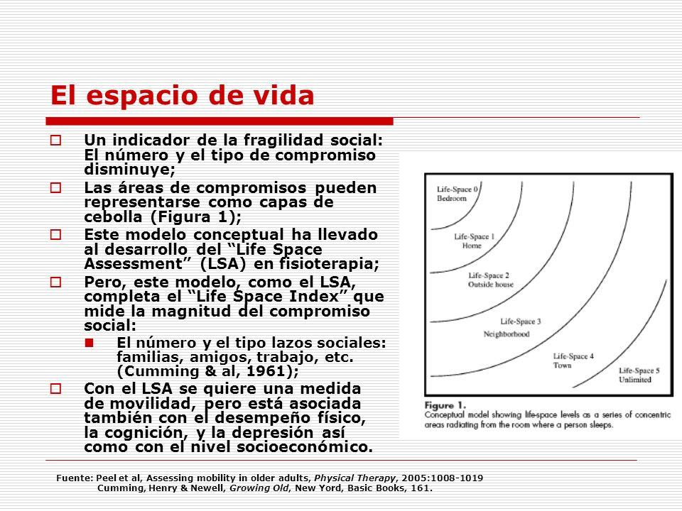 El espacio de vidaUn indicador de la fragilidad social: El número y el tipo de compromiso disminuye;