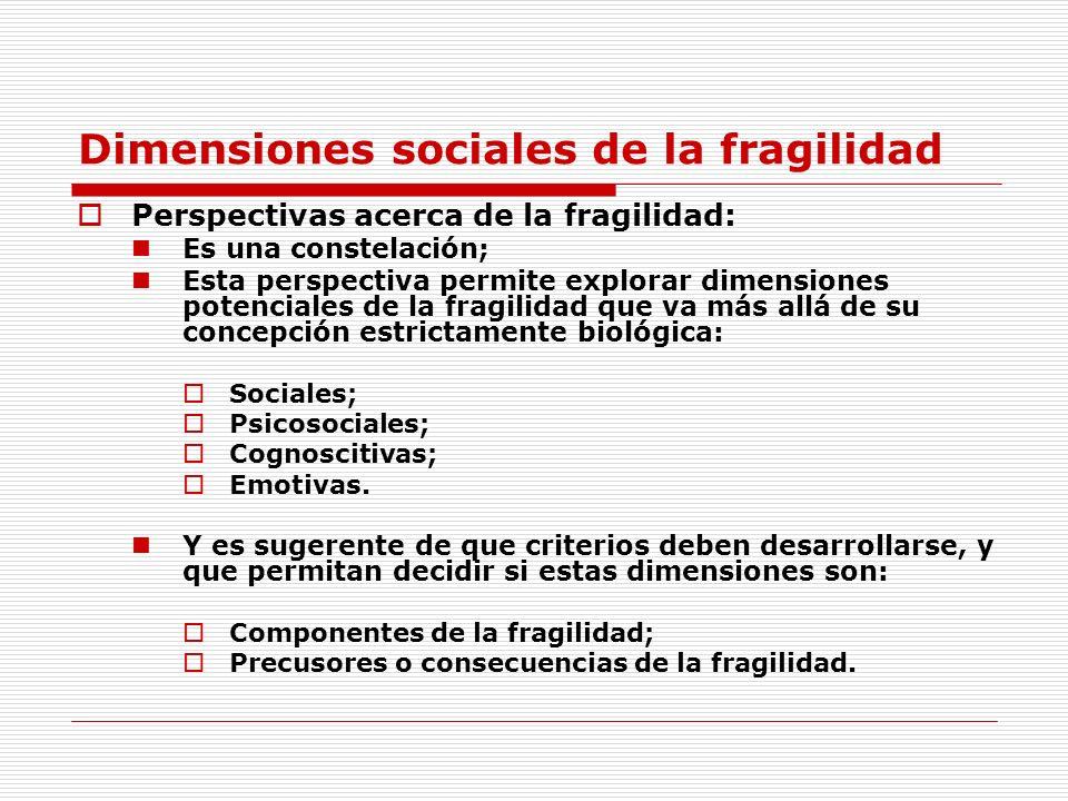Dimensiones sociales de la fragilidad