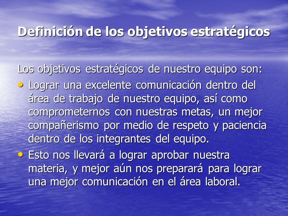 Definición de los objetivos estratégicos