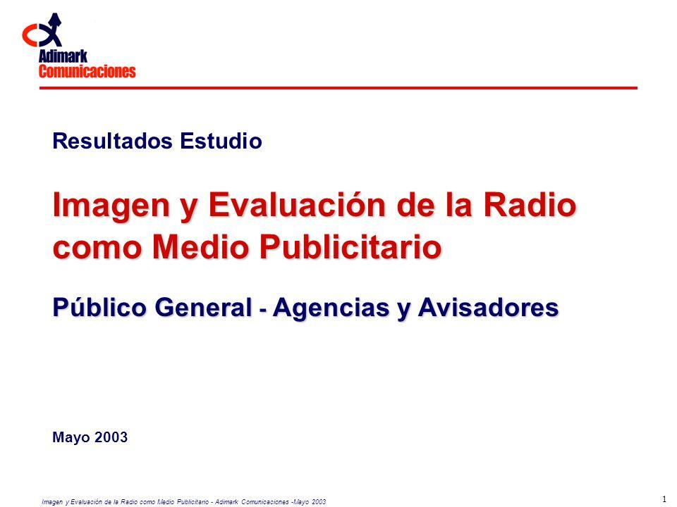Imagen y Evaluación de la Radio como Medio Publicitario