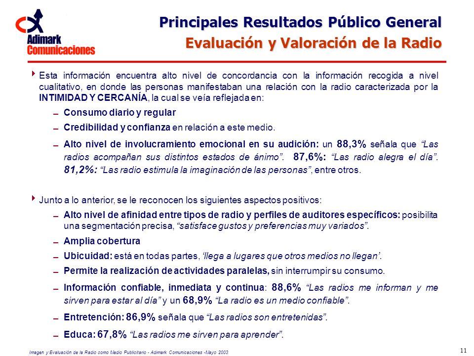 Principales Resultados Público General