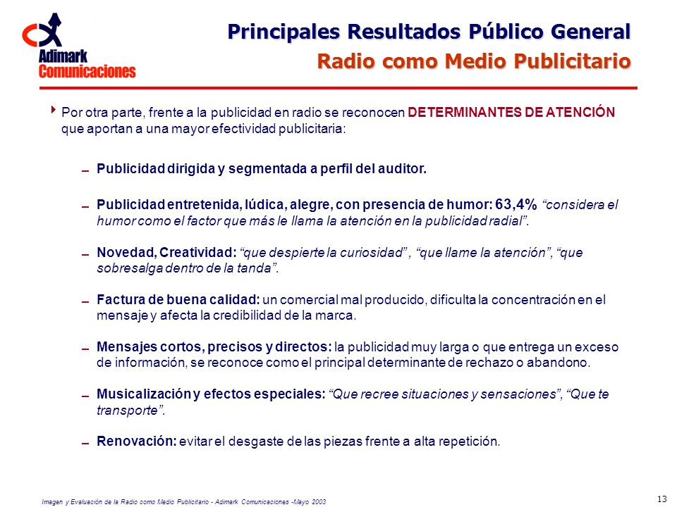 Principales Resultados Público General Radio como Medio Publicitario