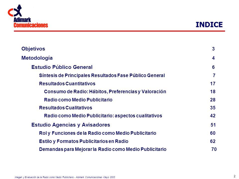 INDICE Objetivos 3 Metodología 4 Estudio Público General 6