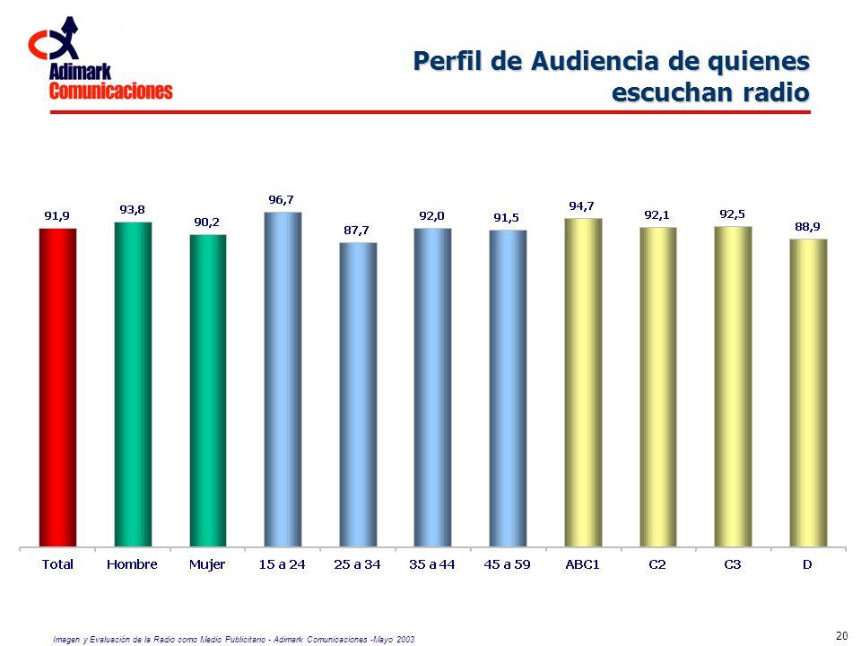 Perfil de Audiencia de quienes escuchan radio