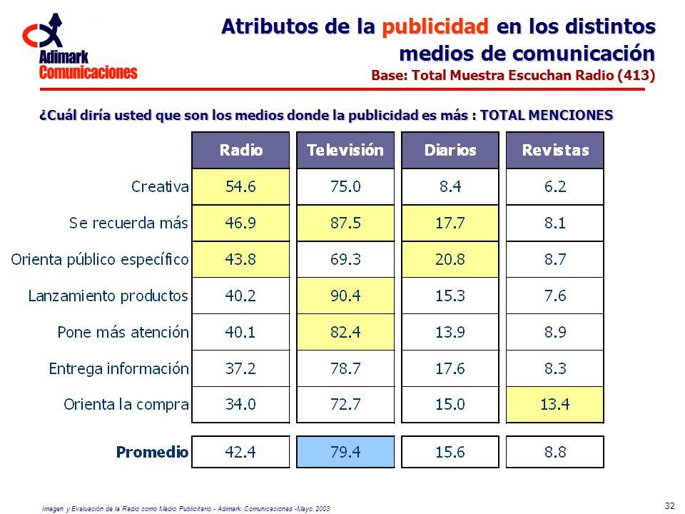 Atributos de la publicidad en los distintos medios de comunicación