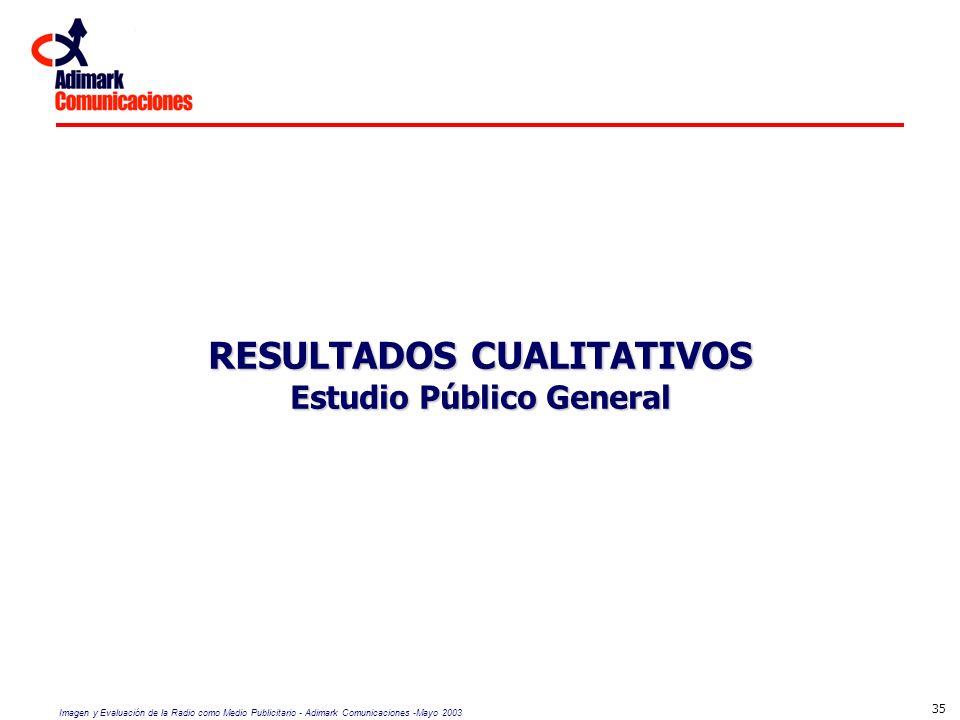 RESULTADOS CUALITATIVOS Estudio Público General