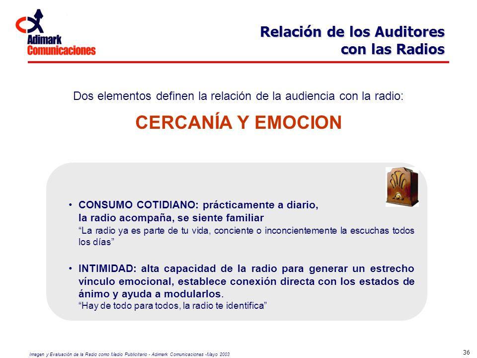 Dos elementos definen la relación de la audiencia con la radio: