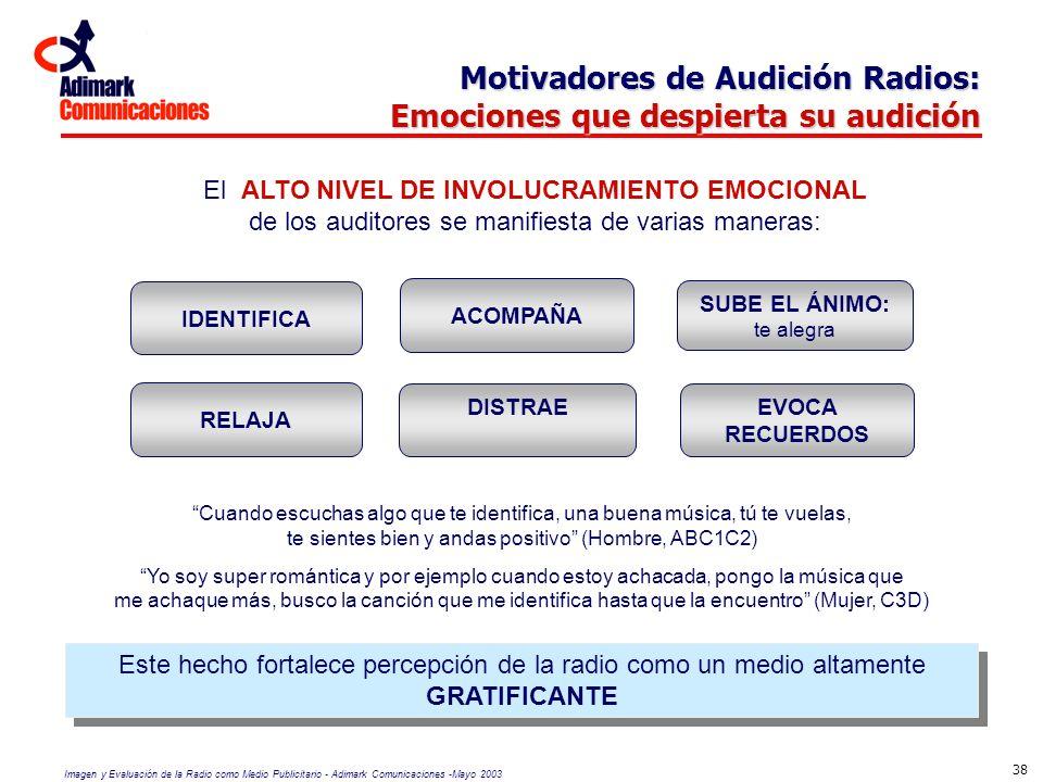Motivadores de Audición Radios: Emociones que despierta su audición