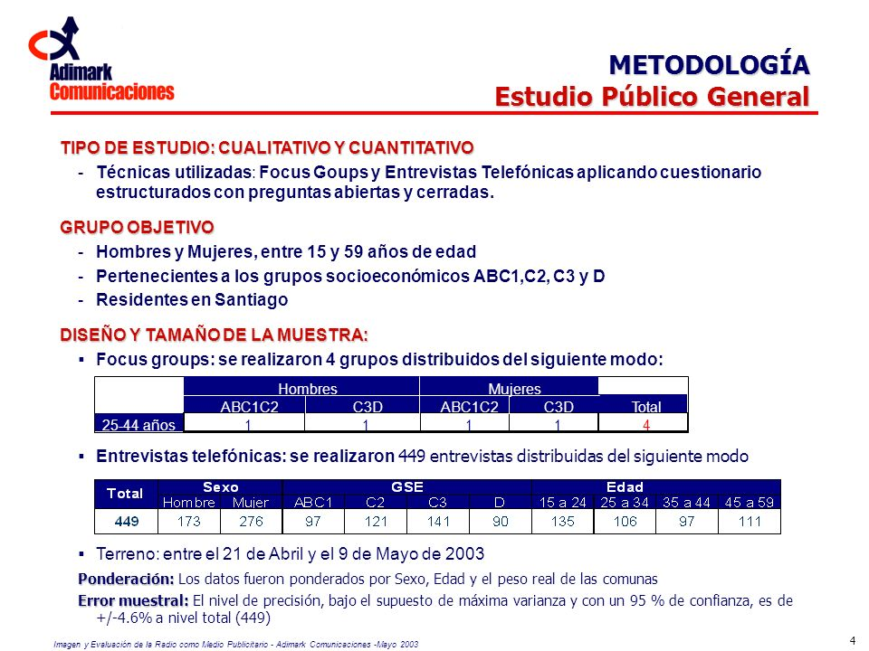 Estudio Público General