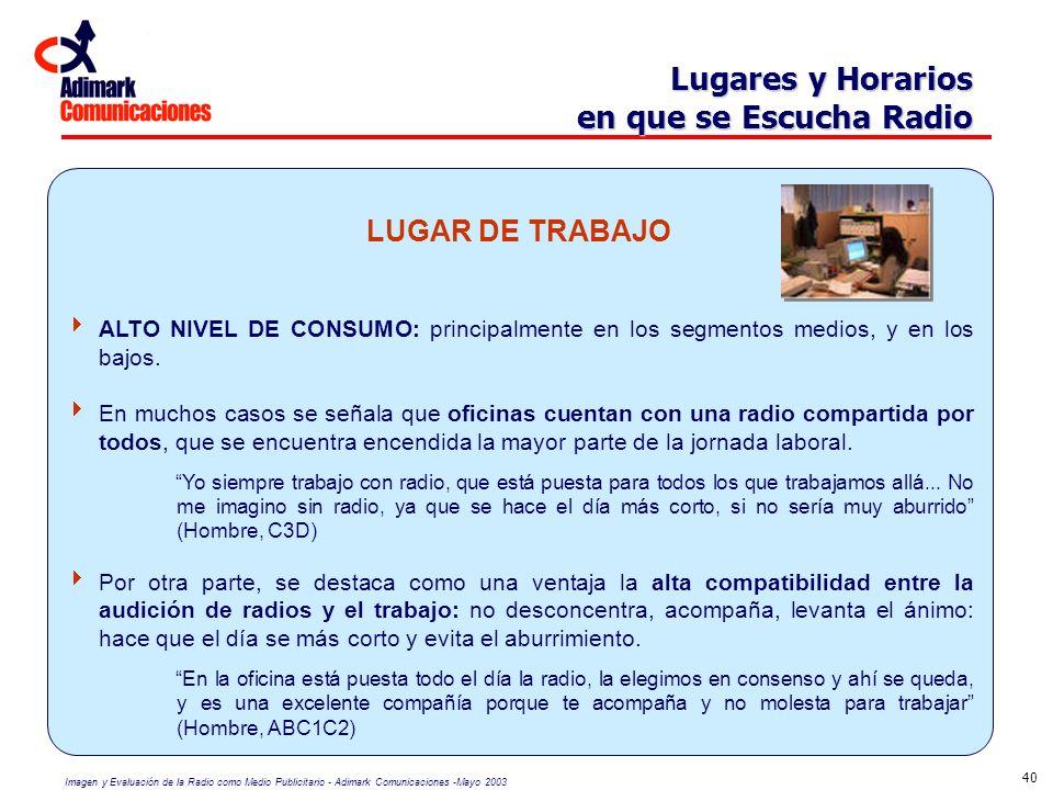 Lugares y Horarios en que se Escucha Radio LUGAR DE TRABAJO