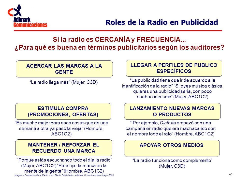 Roles de la Radio en Publicidad