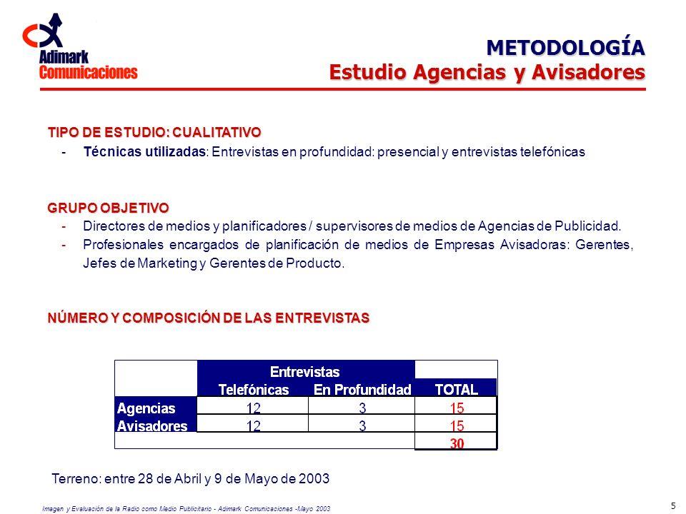 Terreno: entre 28 de Abril y 9 de Mayo de 2003