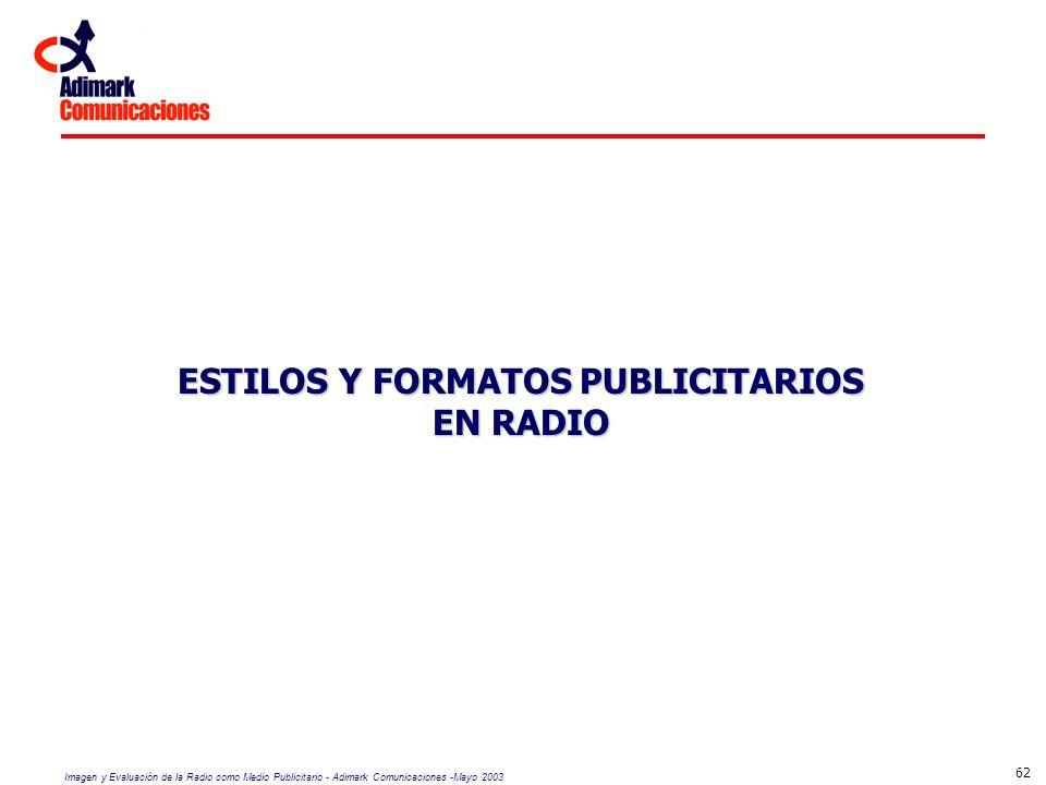 ESTILOS Y FORMATOS PUBLICITARIOS EN RADIO