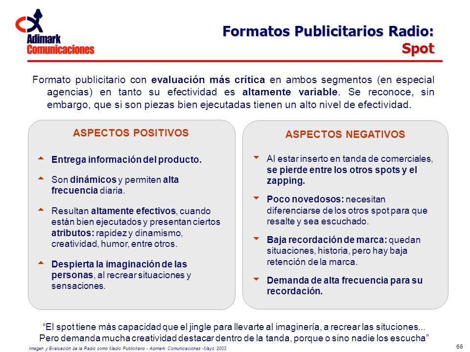 Formatos Publicitarios Radio: Spot