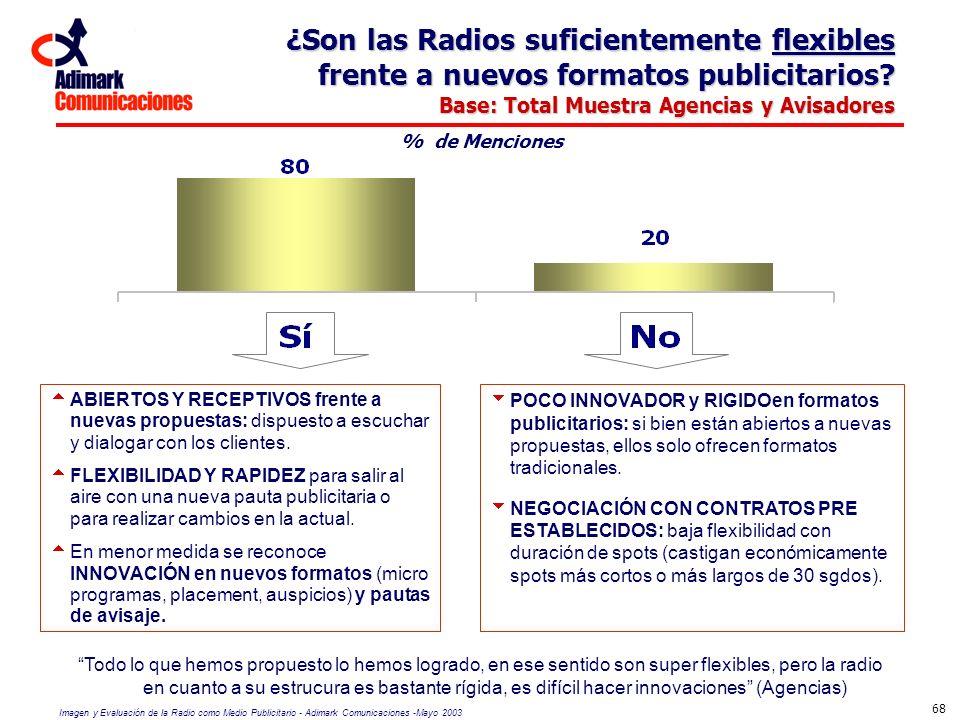 ¿Son las Radios suficientemente flexibles frente a nuevos formatos publicitarios