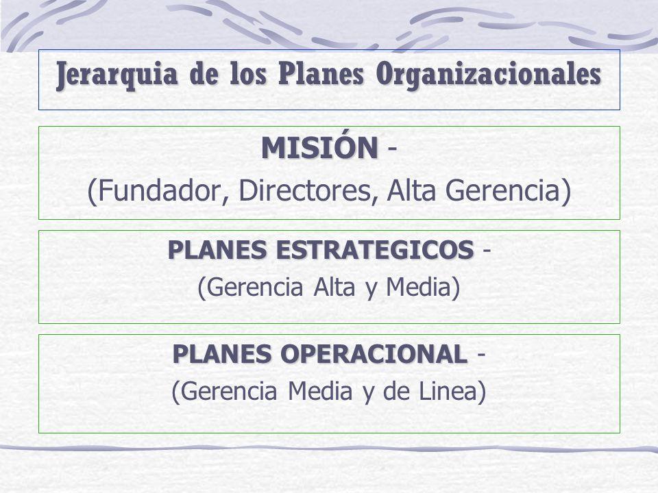 Jerarquia de los Planes Organizacionales