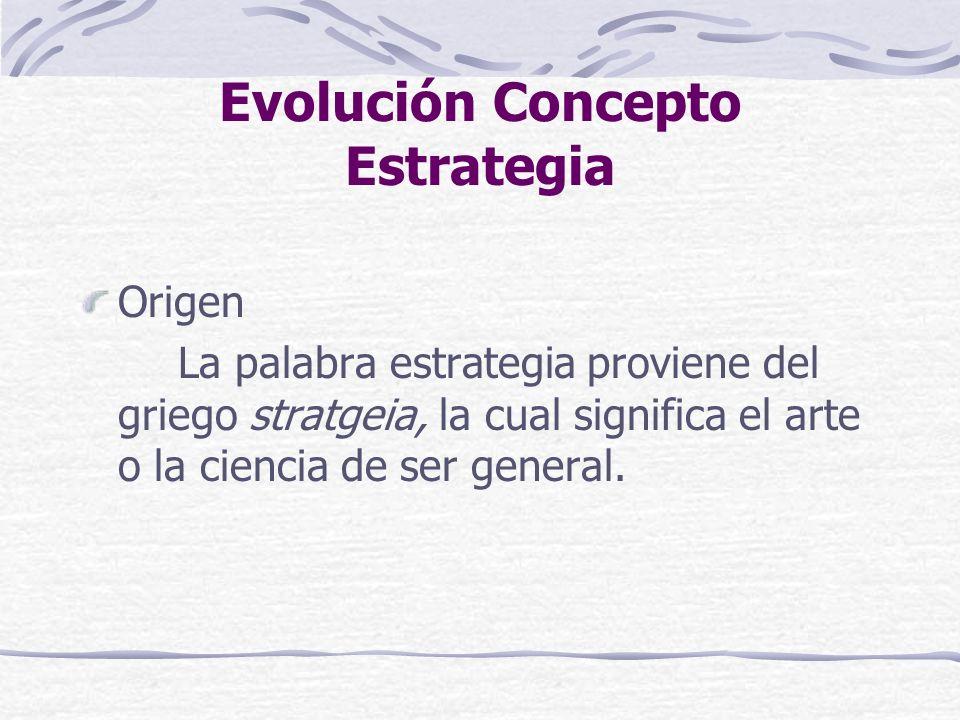 Evolución Concepto Estrategia