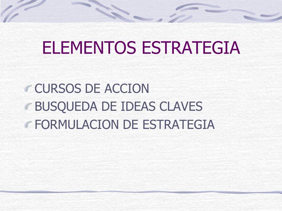 ELEMENTOS ESTRATEGIA CURSOS DE ACCION BUSQUEDA DE IDEAS CLAVES
