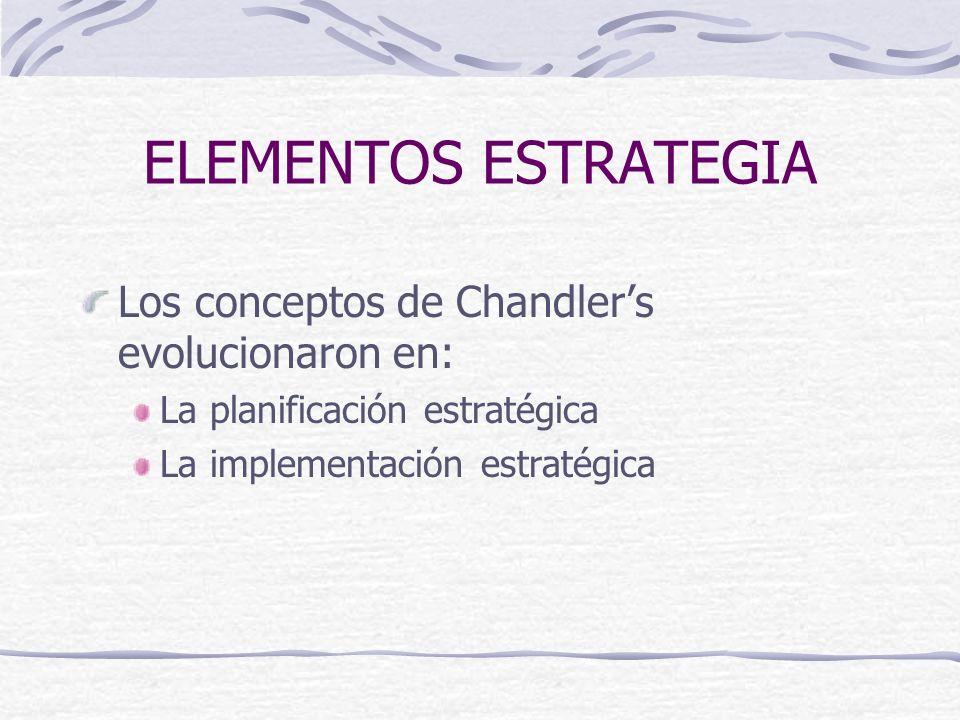 ELEMENTOS ESTRATEGIA Los conceptos de Chandler's evolucionaron en: