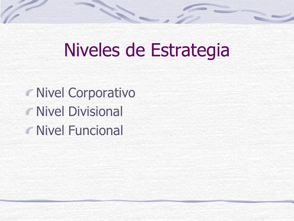 Niveles de Estrategia Nivel Corporativo Nivel Divisional