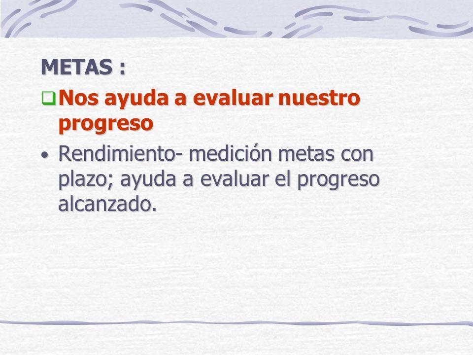 METAS : Nos ayuda a evaluar nuestro progreso.