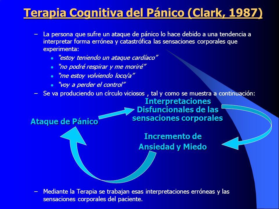 Terapia Cognitiva del Pánico (Clark, 1987)